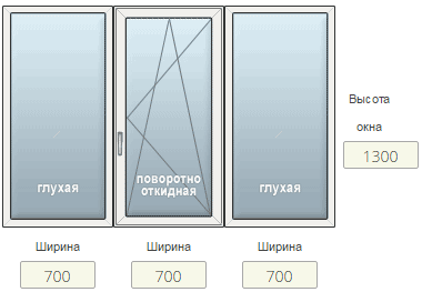 Стоимость пластикового окна для кирпичного дома