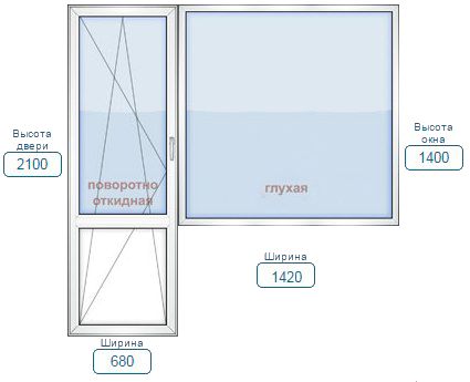 цены на пластиковые окна и балконные блоки