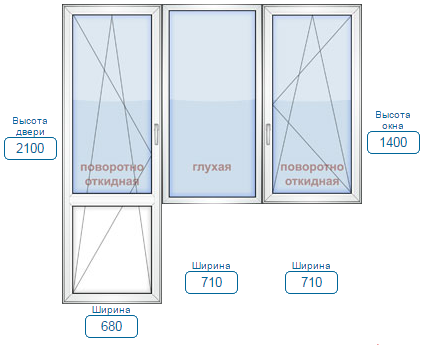 стоимость пластиковых окон и блоков для балкона
