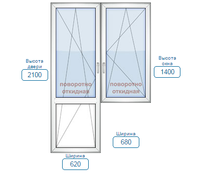 стоимость пвх балконных блоков